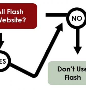 معایب طراحی سایت فول فلش