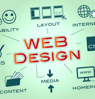 قیمت طراحی سایت در کرج