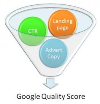 3 مرحلهء جایگزین برای ارتقاء رتبه بندی وب سایت شما در گوگل