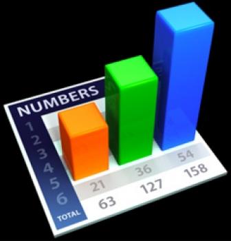 چگونگی افزایش رنکینگ وب سایت در کمترین زمان