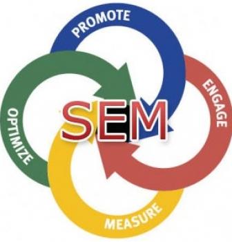 بازاریابی موتور جستجو – بهترین شکل افزایش ترافیک وب سایت