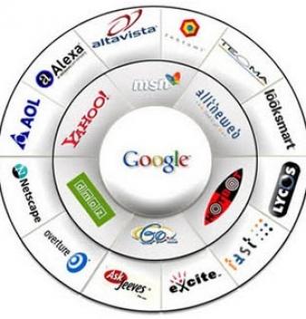 ساخت سایت – ثبت وب سایت در موتور جستجو