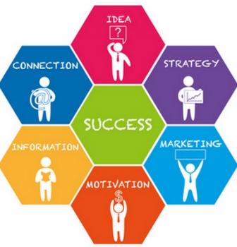 طراحی سایت، ابزاری ساده اما قوی در بازاریابی اینترنتی