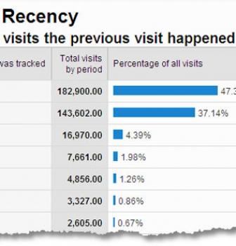 افزایش بازدید سایت با استفاده از جلوه های تصویری